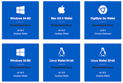 DigiByte Core Wallets