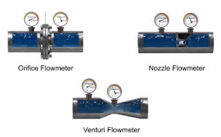 Types of Differential Flow Meter