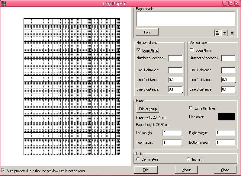 La Botica Programa Para Imprimir Hojas Milimetradas Y Logarítmicas