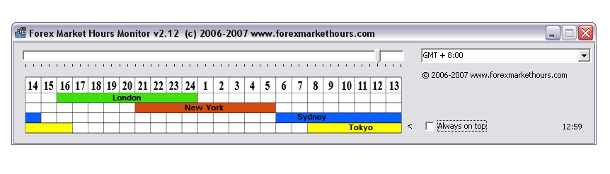 Live forex market hours monitor