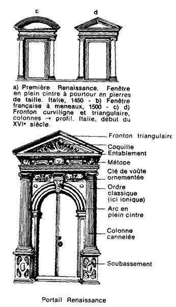 fenetre-en-plein-cintre-a-pourtour-en-pierres-de-taille-fenetre-francais-a-meneaux-fronton-curviligne-et-triangulaire-portail-renaissance.jpg