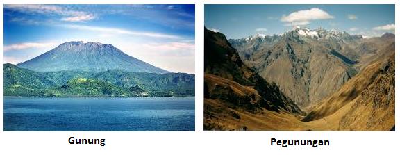 Perbedaan Gunung dan Pegunungan
