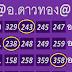 หวยเด็ด อ.ดาวทอง สามตัวบนเน้นๆ (สถิติเข้า 3 งวดซ้อน) งวด 16/02/61