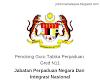 Penolong Guru Tabika Perpaduan Gred N11 - Jabatan Perpaduan Negara Dan Integrasi Nasional Negeri Sarawak