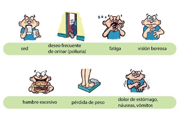 Sintomas de diabetes 2 en adultos