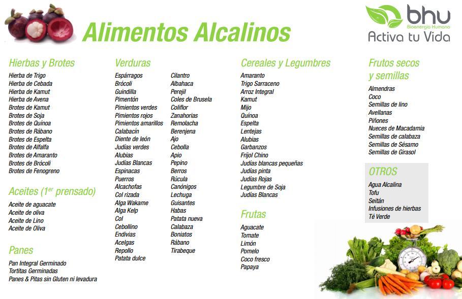 Dieta alcalina alimentos