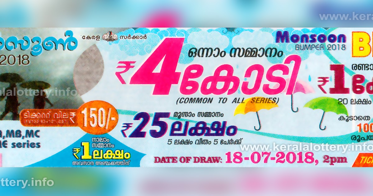 Kerala Lottery Next Bumper: Monsoon Bumper 2018 BR 62