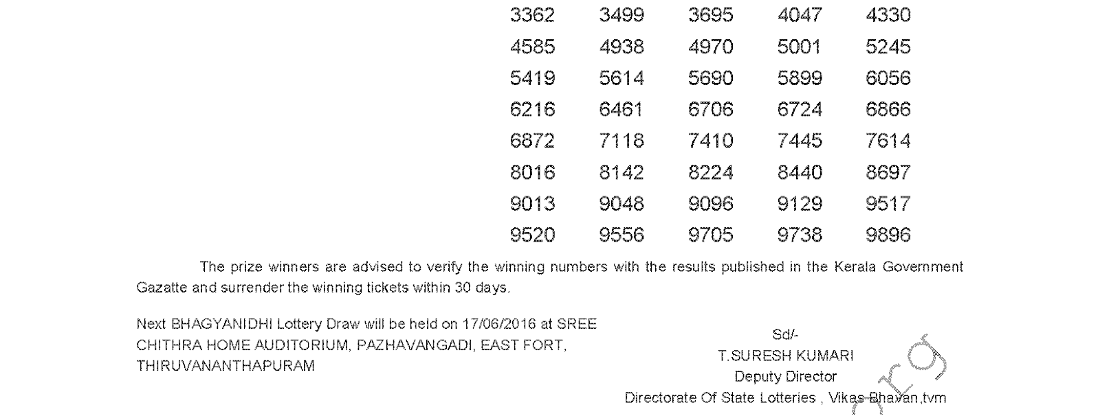 BHAGYANIDHI BN 241 Lottery Results 10-6-2016