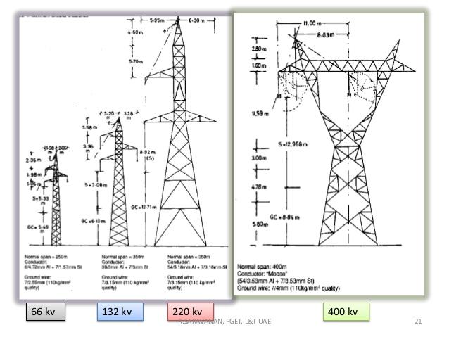 66kv 132kv 220kv 400kv Transmission Towers Electrical