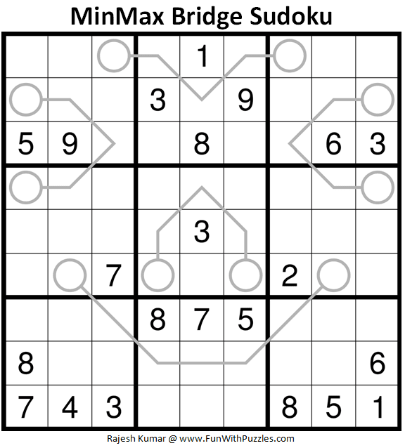 MinMax Bridge Sudoku Puzzle (Daily Sudoku League #220)