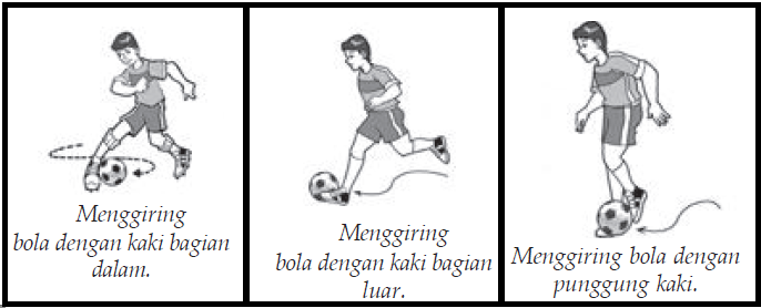 Teknik Menggiring Bola Dan Menyundul Bola Dalam Permainan Sepak Bola