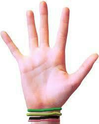मणिबंध रेखा से जाने आपकी वास्तविक उम्र   bracelet line