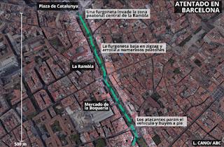 Barcelona, atentado, islam, stop islam, yihad