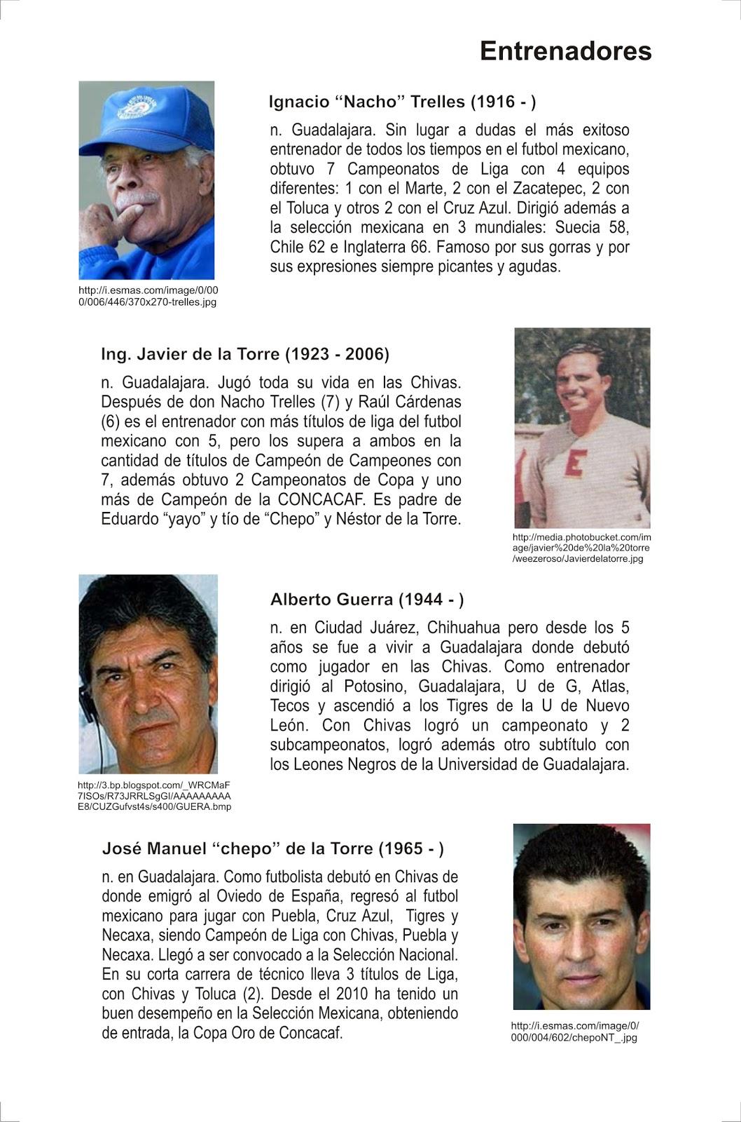 De Jalisco Para El Mundo Entrenadores De Futbol Los