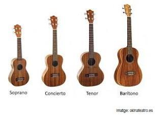 https://millorambmusica.com/2017/08/12/taller-dukelele-a-lescola/