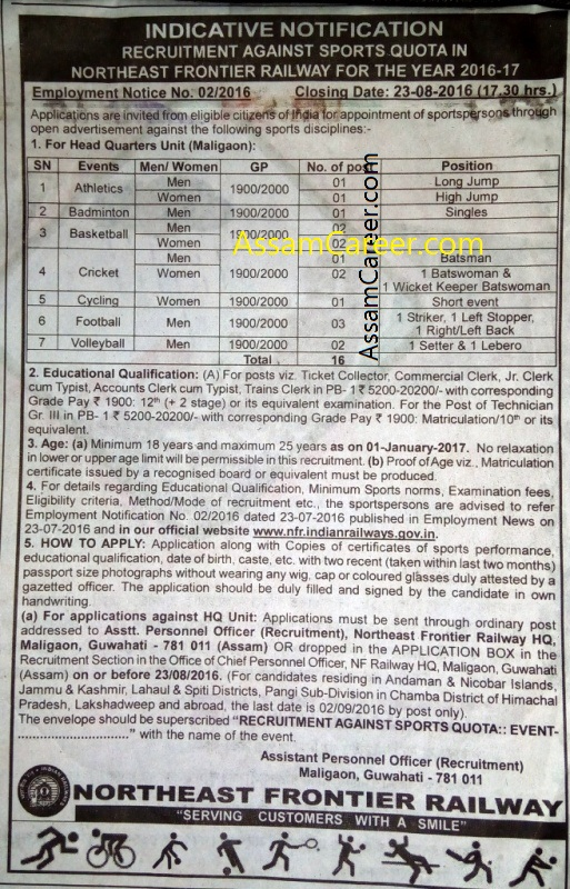 Nf Railway Guwahati Sports Person Recruitment July 2016