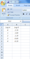 Cara Nak buat Graf Guna Microsoft Excel 2007