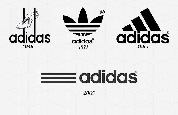 ruptura oriental Detectar  Happy Birthday - Full Adidas Logo History - Footy Headlines