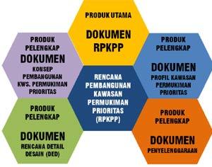 RPKPP