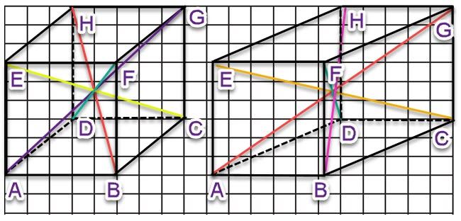 Diagonal Kubus dan Balok