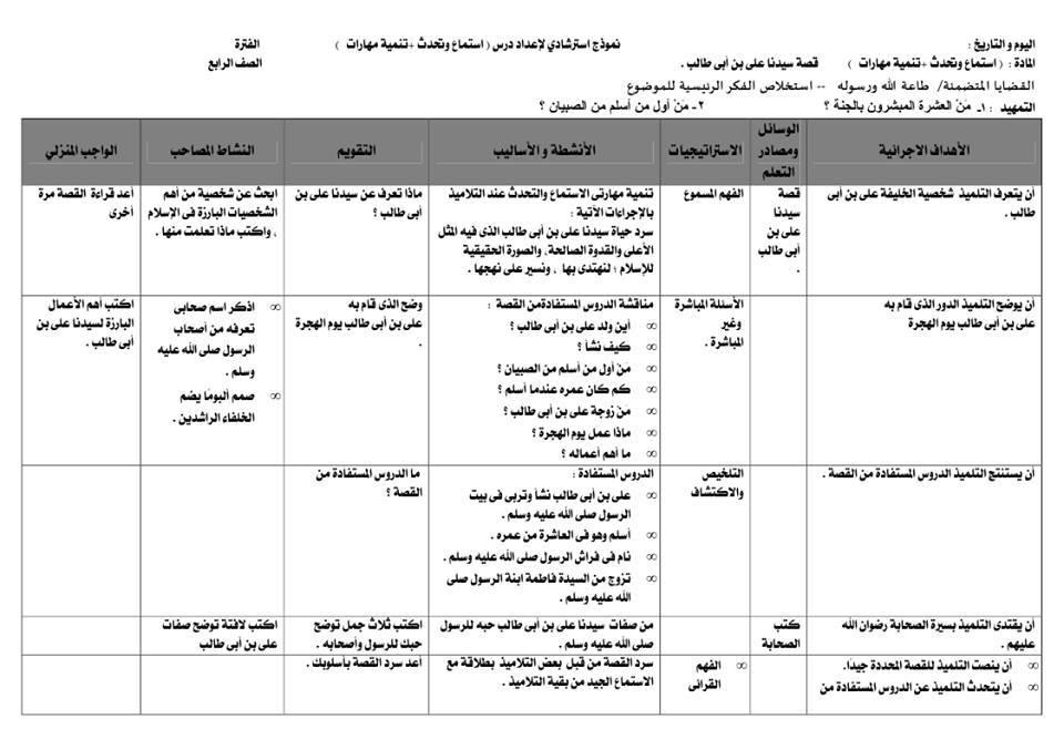 تحميل كتاب مهارات التدريس حسن حسين زيتون pdf