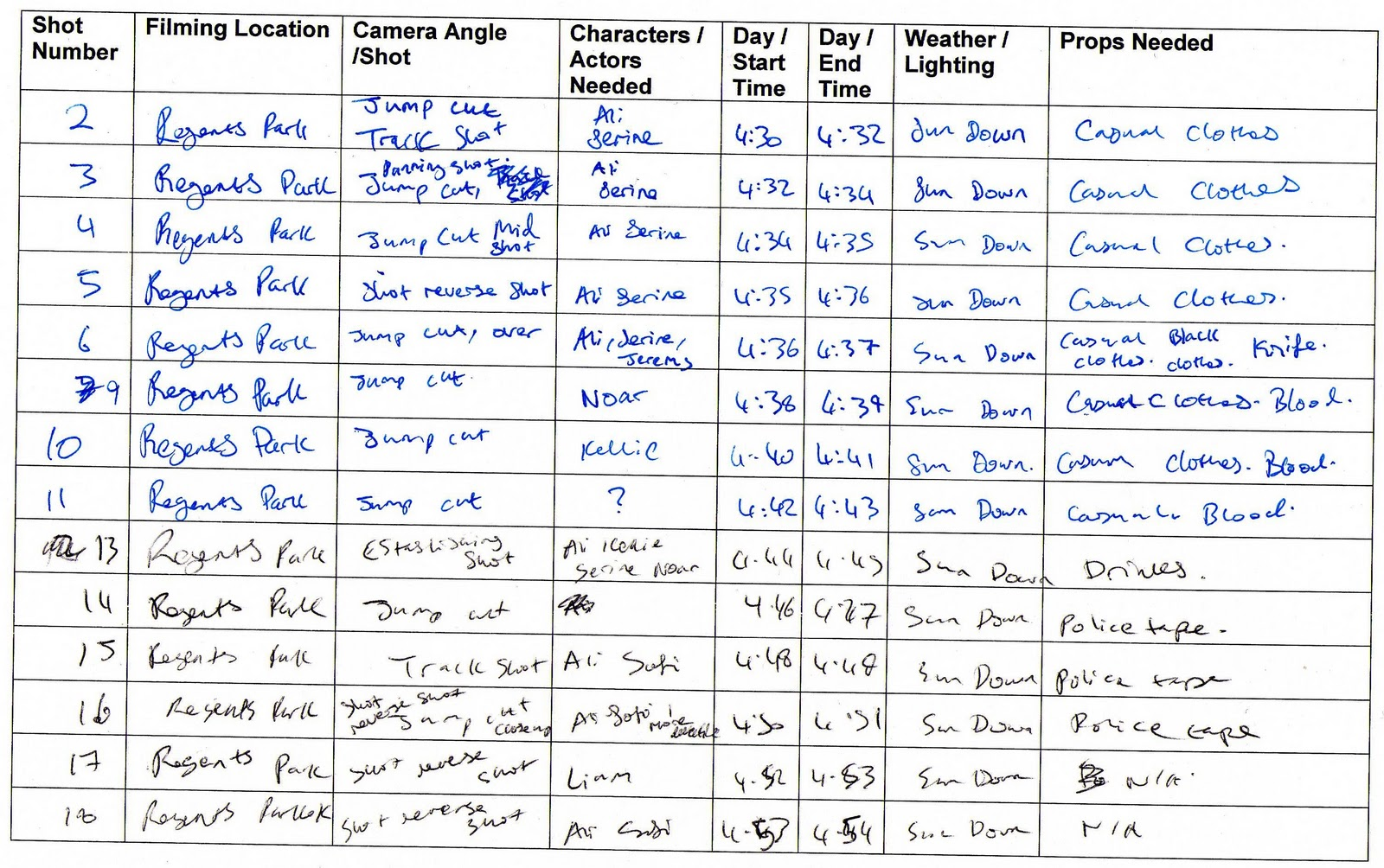 food schedule template