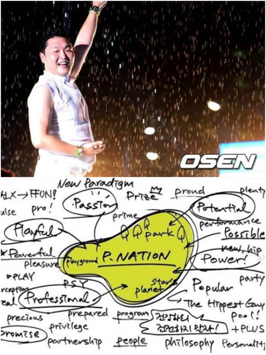 Psy'ın şirketinin sloganı anlaşma imzaladığı isimleri anlamayı sağladı