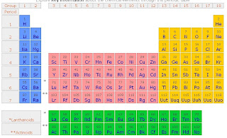 Enlokam two new elements to the periodic table these new elements are the heaviest elements yet to appear on the periodic table with atomic masses of 289 and 292 atomic mass units respectively urtaz Gallery