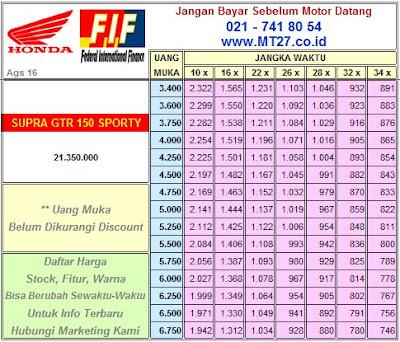 FIF Honda Supra GTR 150 Sporty