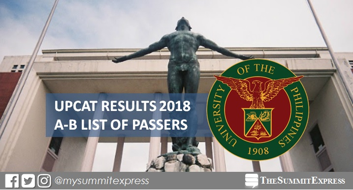 A-B List of Passers: UPCAT 2018 Results