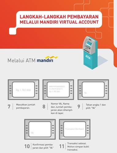 Tata Cara Pembayaran VA Bank Mandiri Melalui ATM Mandiri