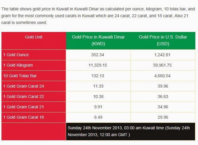 In Kuwait Tanzilaat News تنزيلات