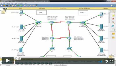 Confguracion DHCP DNS Web