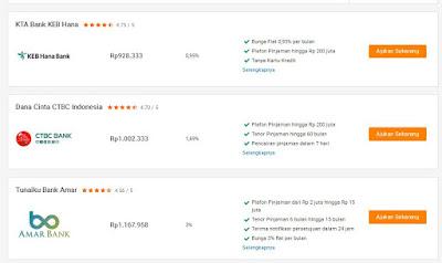 Pinjaman Online 200 Juta Tanpa Jaminan dan Kartu Kredit, Langsung Cair!