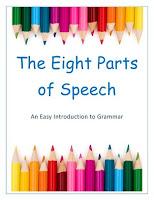 Eight parts of speech - 8 Bagian-bagian kalimat bahasa inggris - mediainggris.com