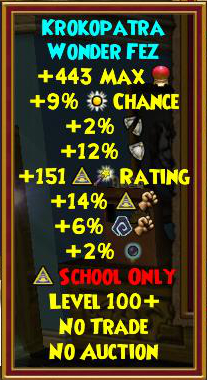 Wizard101 Krokopatra Exalted Drops - Best Gear