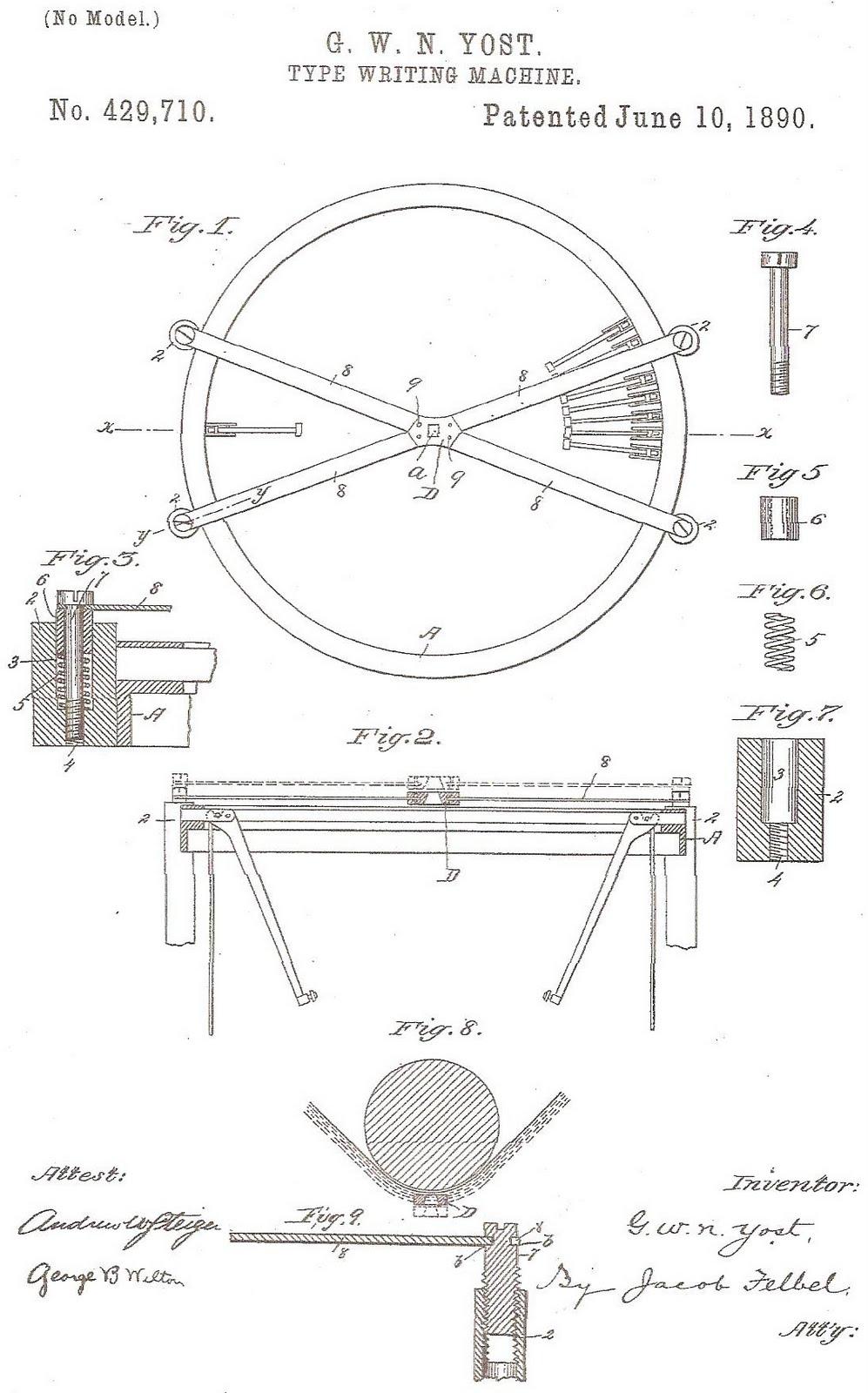 oz.Typewriter: On This Day in Typewriter History (XXI)