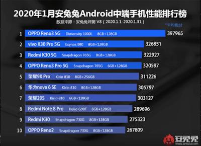 OnePlus 8 Lite Delayed due to Corona Virus