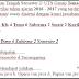 Soal Tematik Kelas 4 Tema 6 Subtema 2 Semester 2 Kurikulum 2013