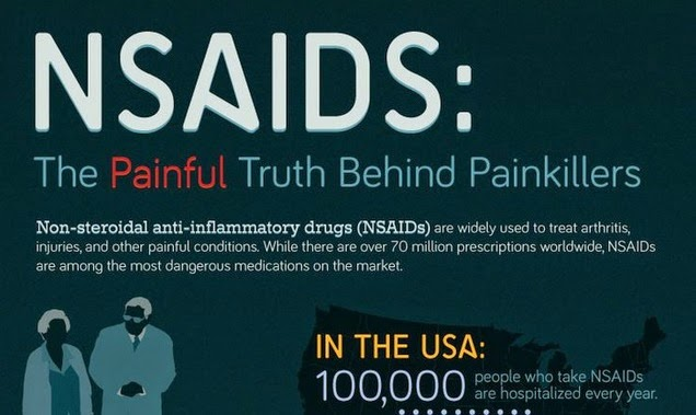 The Dangers of Painkillers (Infographic)