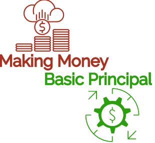 The Basic Principles of Make money fast