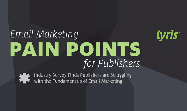 Image: Email Marketing Pain Points for Publishers
