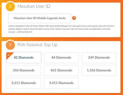 Memasukkan USER ID Mobile Legend anda beserta nomor server