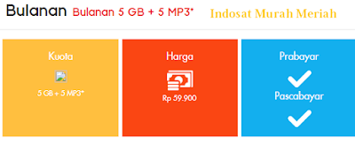 Trik Cara Mendapatkan Paket Internet Gratis Indosat 5GB + MP3 Terbaru Maret 2016, cara hack Paket Internet Gratis Indosat 5GB + MP3, cara daftar Paket Internet Gratis Indosat 5GB + MP3, cara meretas Paket Internet Gratis Indosat 5GB + MP3, Paket Internet Gratis Indosat 5GB + MP3 terbaru maret 2016, kelebihan Paket Internet Gratis Indosat 5GB + MP3, kekurangan Paket Internet Gratis Indosat 5GB + MP3, Kuota Paket Internet Gratis Indosat 5GB + MP3, Paket Internet Gratis Indosat 5GB + MP3