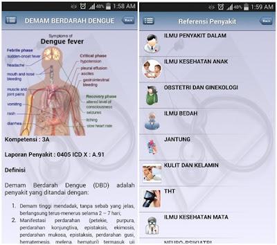 aplikasi buku saku kedokteran