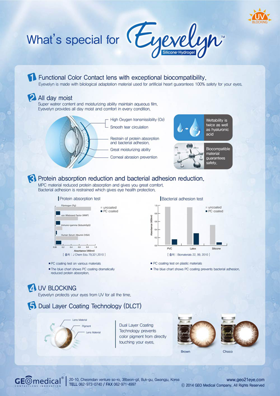 Geo Eyevelyn Silicone Hydrogel Contact Lenses Benefits