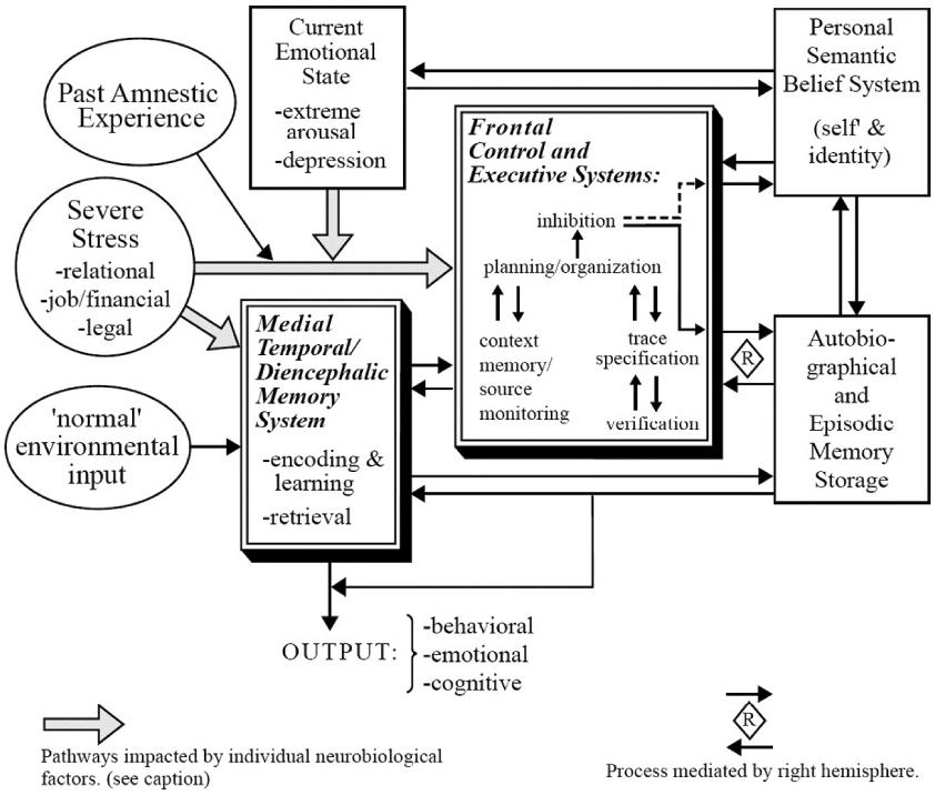 Hypnotically Induced Dissociation (HID) as a Strategic Intervention for Enhancing OCD Treatment