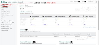 Mis sitios en Bing Webmaster