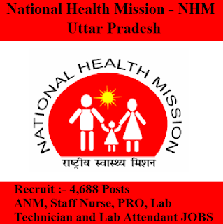 National Health Mission, NHM, Department of Health & Family Welfare, NHM UP, NRHM, Medical, NHM UP Admit Card, Admit Card, nhm up logo