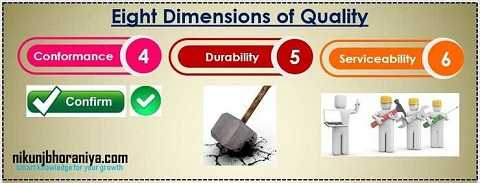 Conformance | Durability | Serviceability Eight Dimensions of Quality
